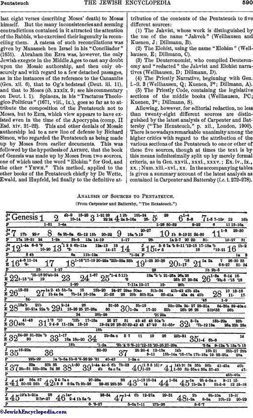 PENTATEUCH - JewishEncyclopedia com