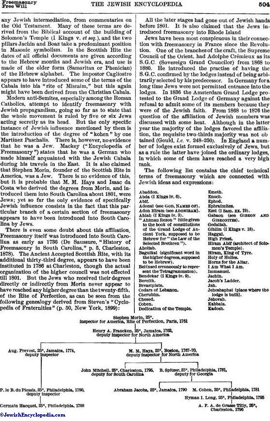 FREEMASONRY - JewishEncyclopedia com