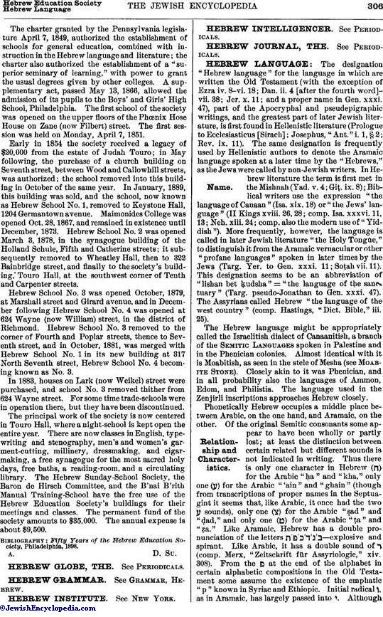 HEBREW LANGUAGE - JewishEncyclopedia com