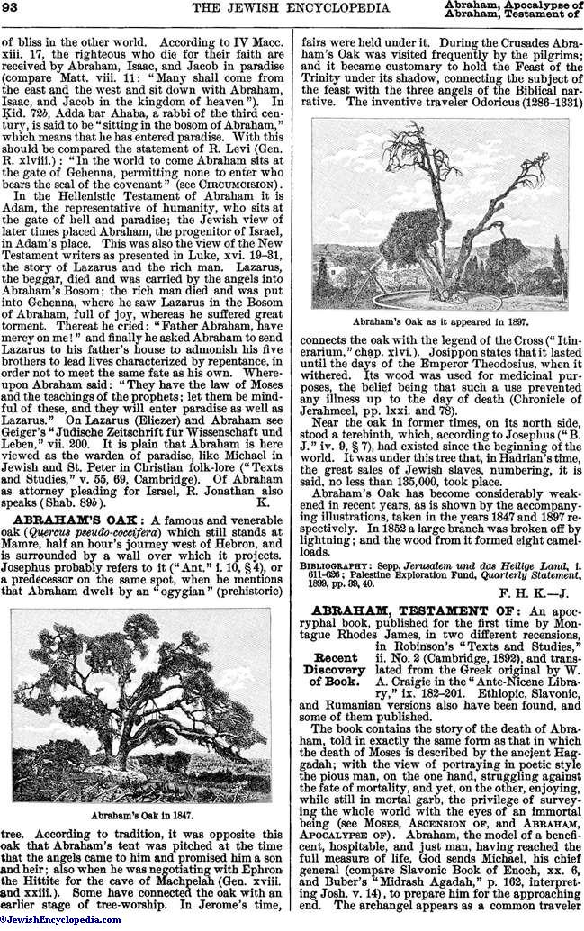 Abraham Testament Of Jewishencyclopedia