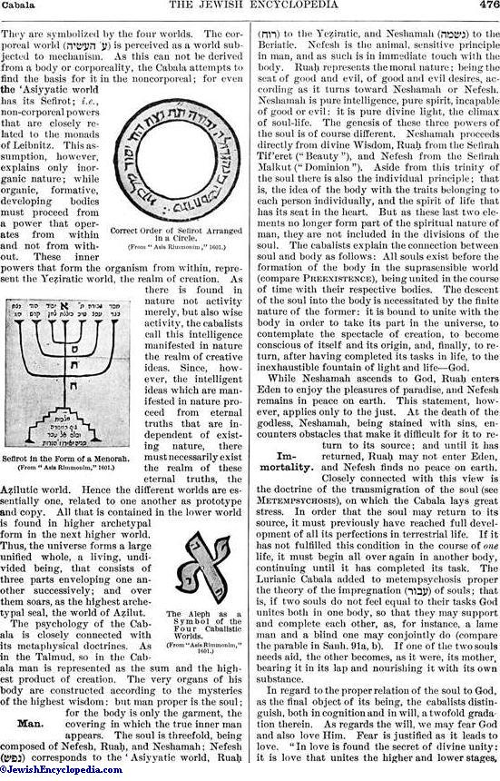 CABALA - JewishEncyclopedia com