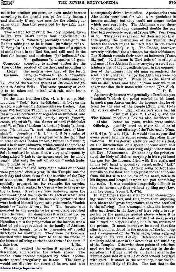 INCENSE - JewishEncyclopedia com